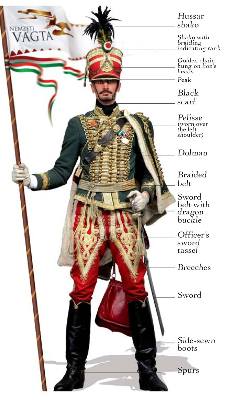 The Legendary Hungarian Hussars Guides Blog 1 Oldal